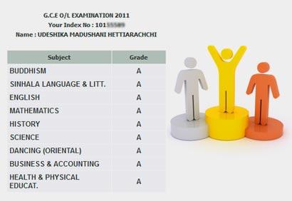 O/L - Ordinari Level Exam Island First Sri Lanka