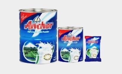 milk powder tax price hike in Sri Lanka