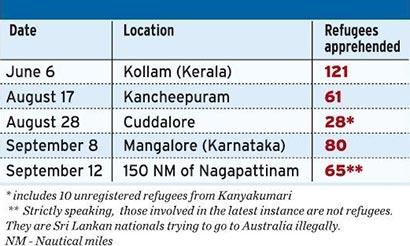 Refugees report