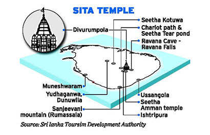 Sita temple construction to begin soon in Sri Lanka