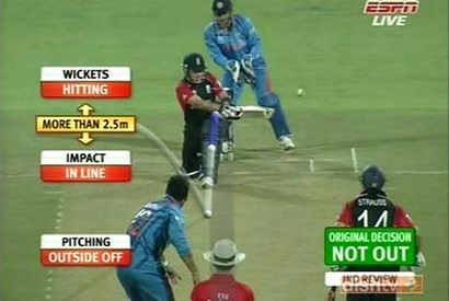 Decision Review System in Cricket