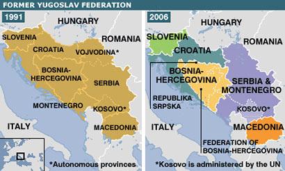 Former Yugoslav Federation