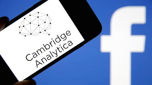 Cambridge Analytica of Facebook